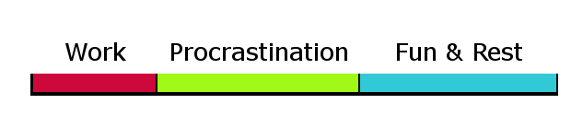procrastination1_rightsized1